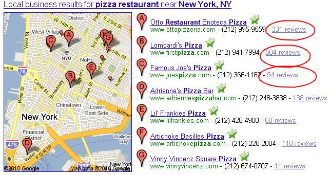 Improve Local Google Rankings