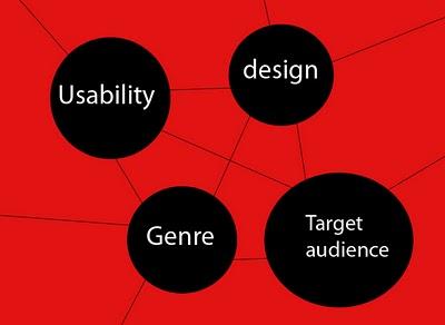 Web Design and Usability