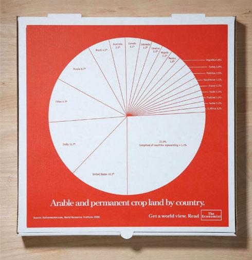 Economist-branded Pizza Boxes