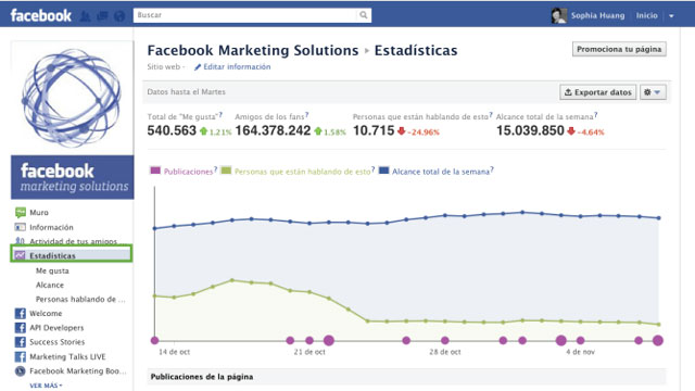 Dónde encontrar las estadísticas de Facebook