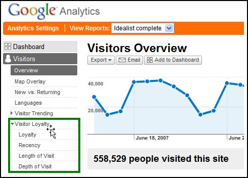 google_analytics_visitor_loyalty_reports