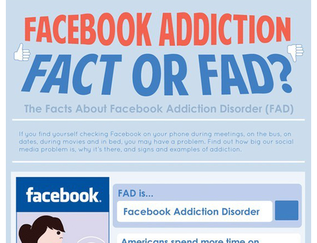 'Facebook Addiction Fact or Fad ?' Infographic
