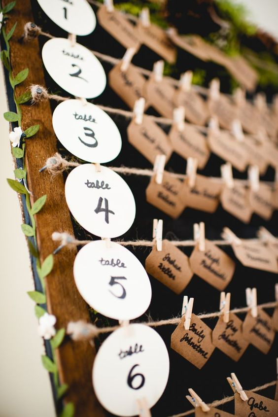 Wedding Table List