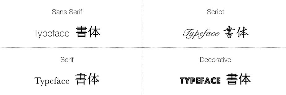basic kanji font types