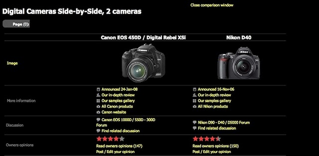6 Must Have Online Photography Tools  Digital Photography Review