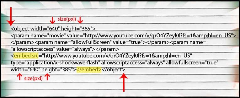 códigos html 2