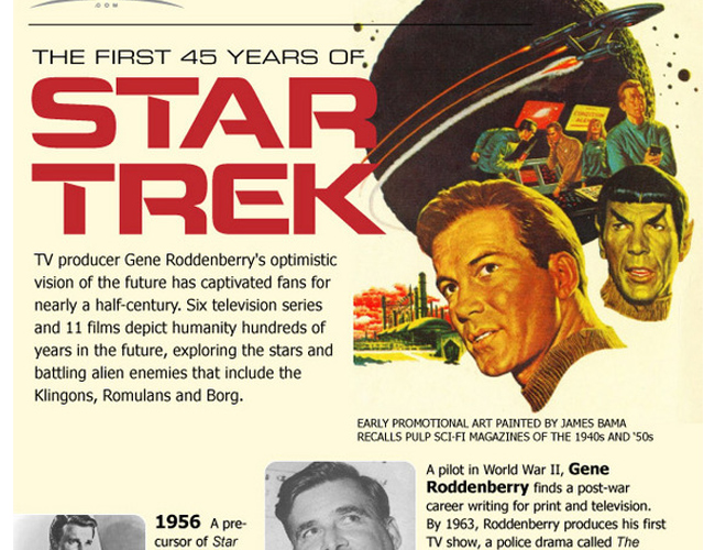 The Evolution of 'Star Trek'