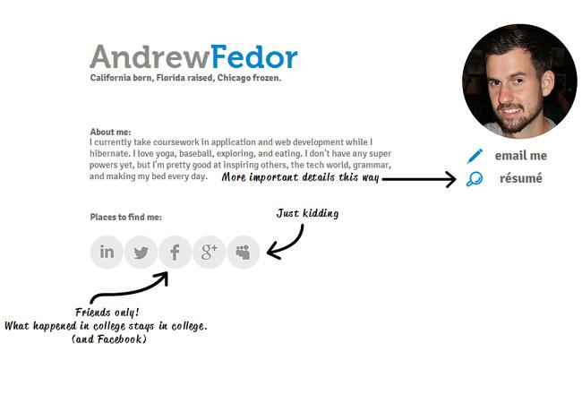 Andrew Fedor