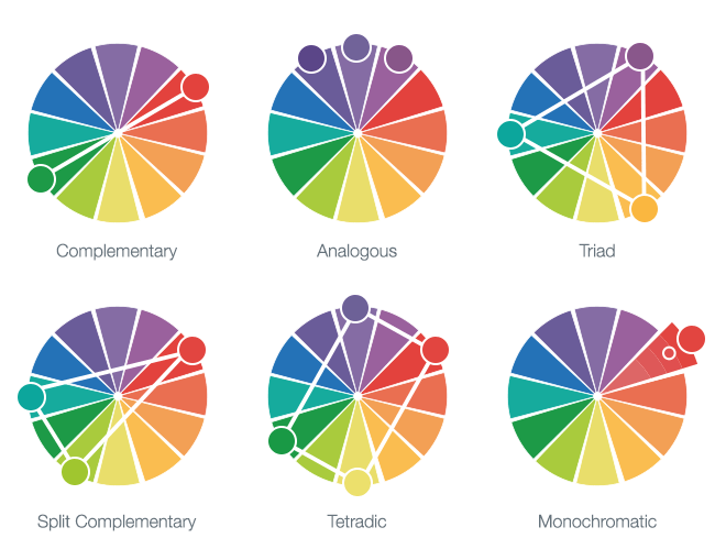 How Color Theory Can Make Your Website More Fabulous