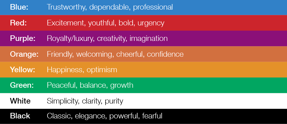 Psychology Design How To Use Colors To Evoke Emotions