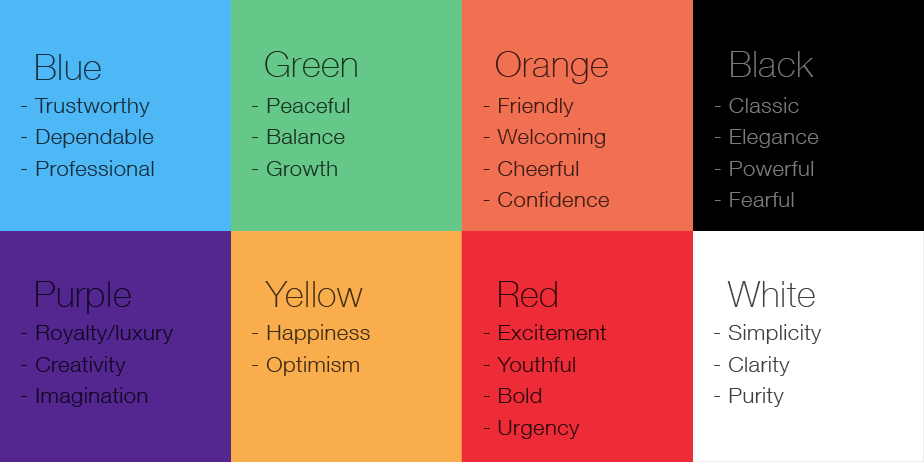 How To Choose The Perfect Color Palette - Colors and Emotions