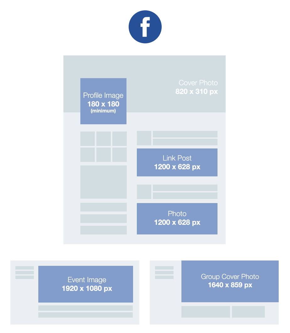 Wix social media size guide: Facebook