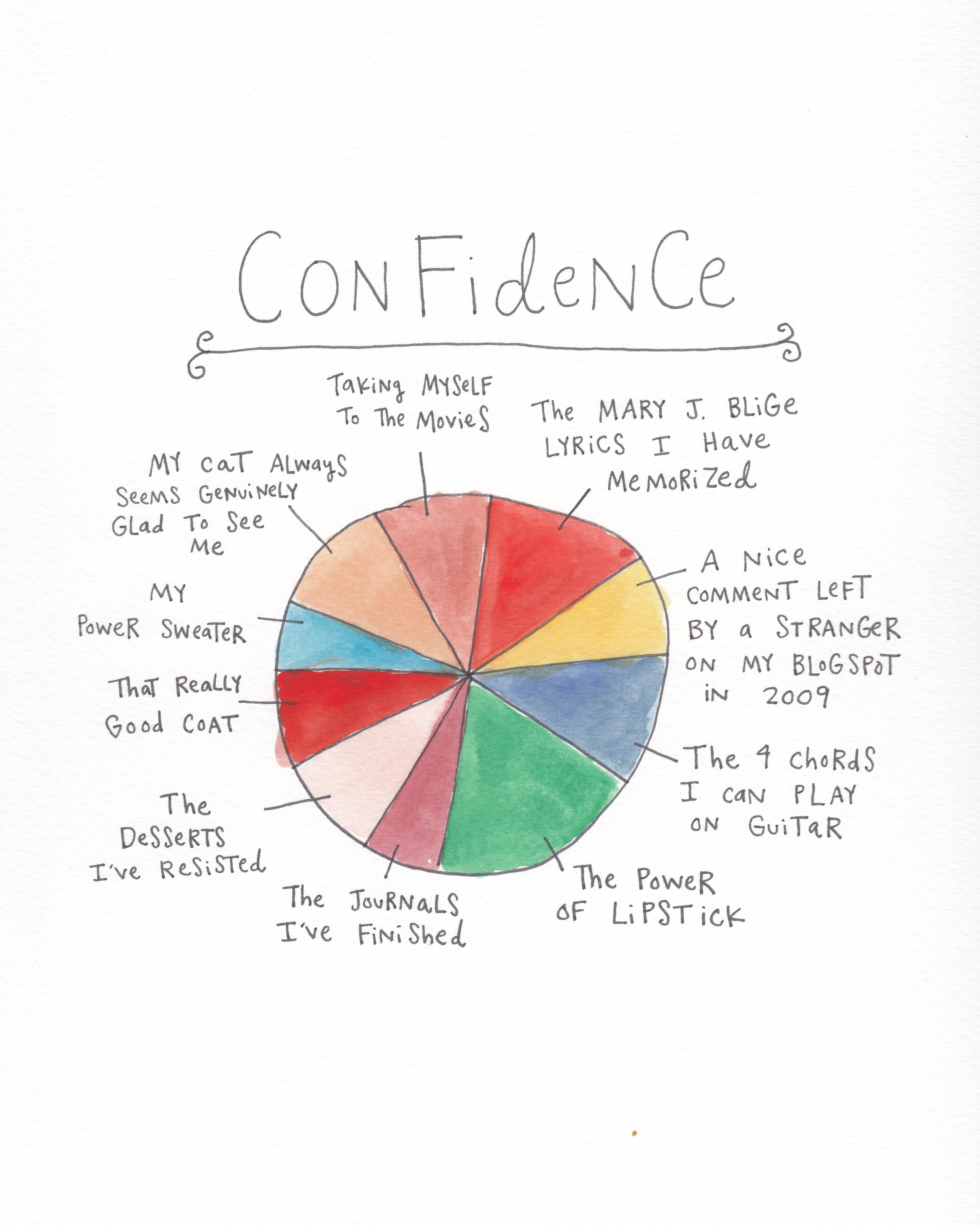 Confidence illustration by Mari Andrew