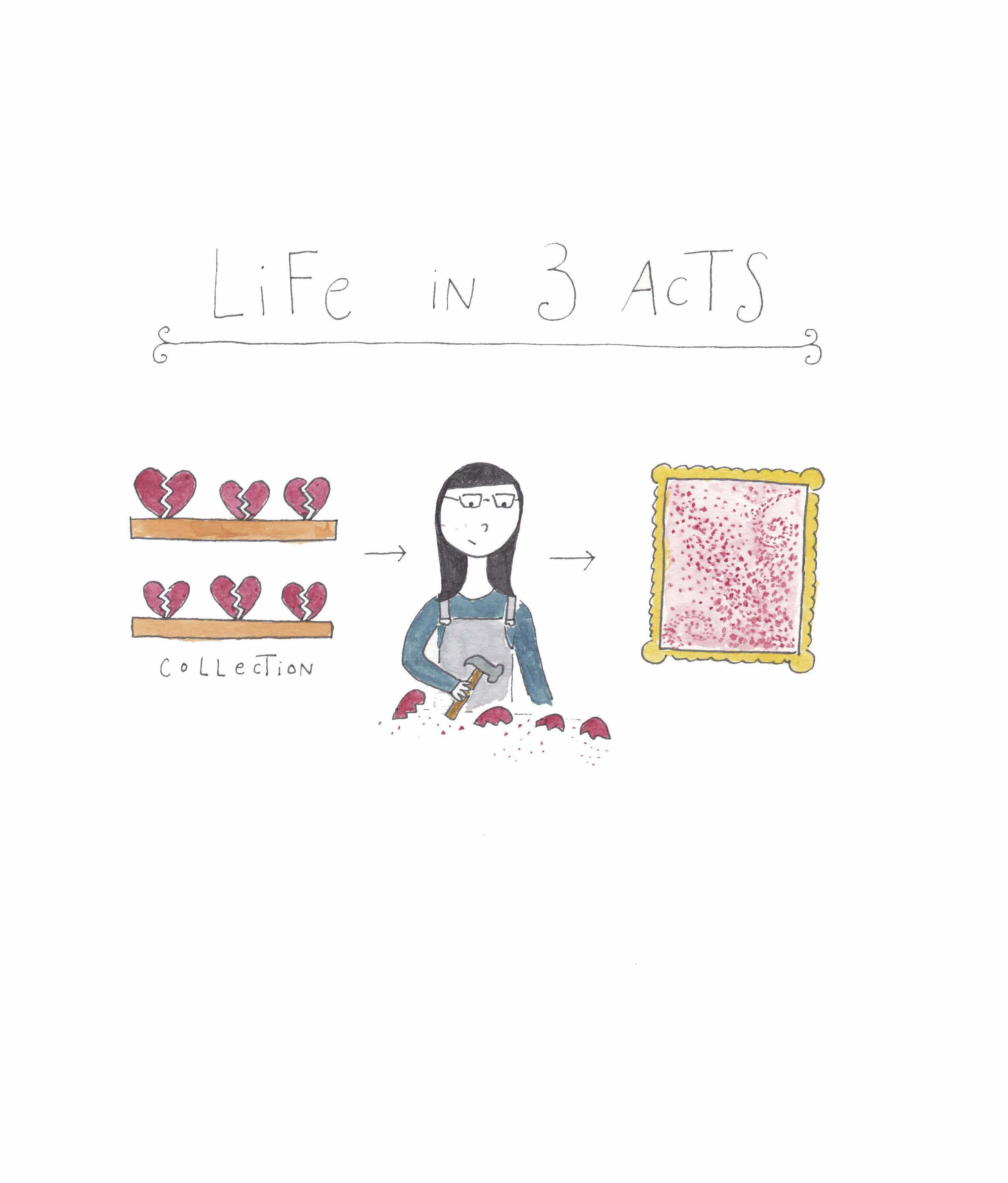 Life in 3 acts illustration by Mari Andrew