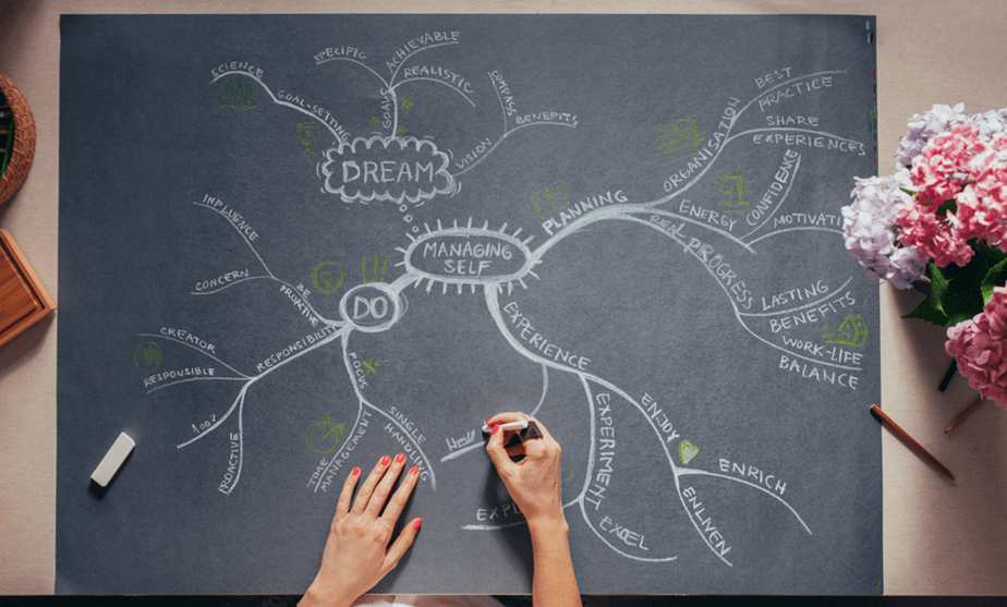 business plan outline written with chalk on a board